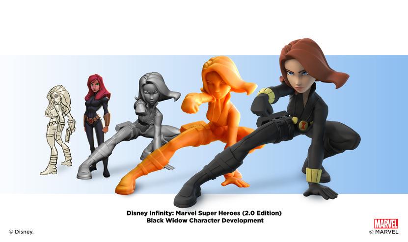 La evolución de Black Widow