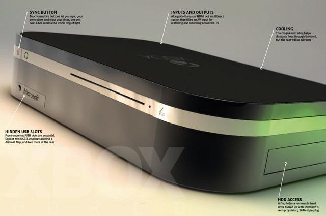 El prototipo de Xbox World es uno de los más verosímiles hasta la fecha, aunque a algunos les disgusta su diseño rectangular