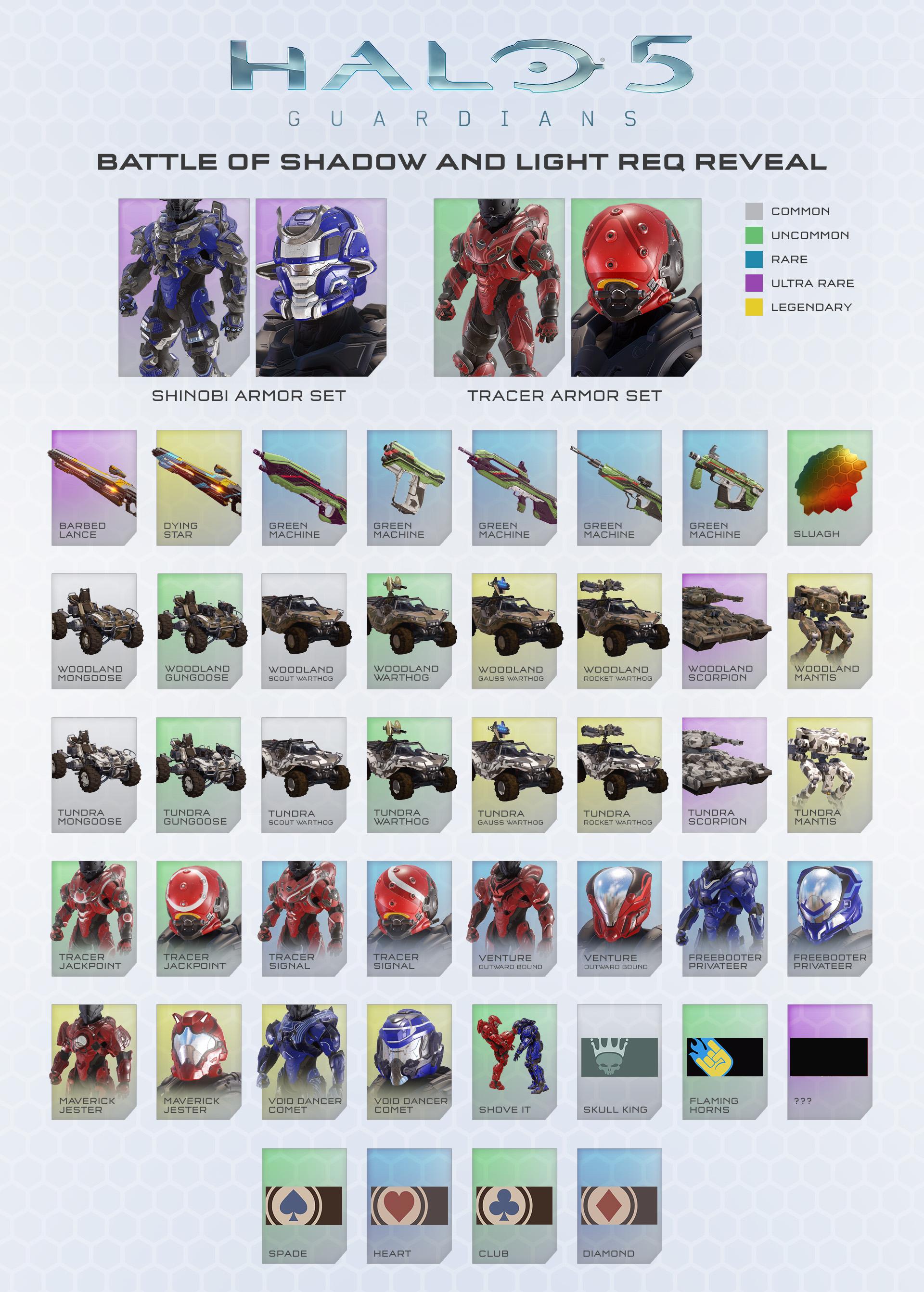 The Battle of Shadow and Light es la nueva actualización para Halo 5 ...