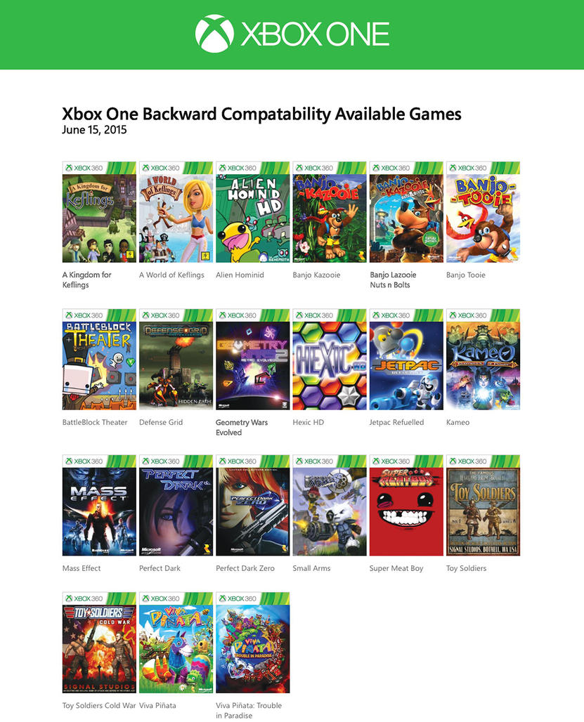 Xbox One Juegos Mario Bros Unifeed Club