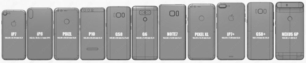El Galaxy Note 8 estaría junto al Nexux 6P en tamaño de cuerpo, pero su pantalla sería mucho más grande