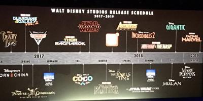 Disney revela las películas que estrenará de aquí a 2019