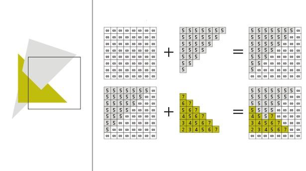 Cómo funciona el Z-Buffer: los valores más cercanos ocultan a los lejanos