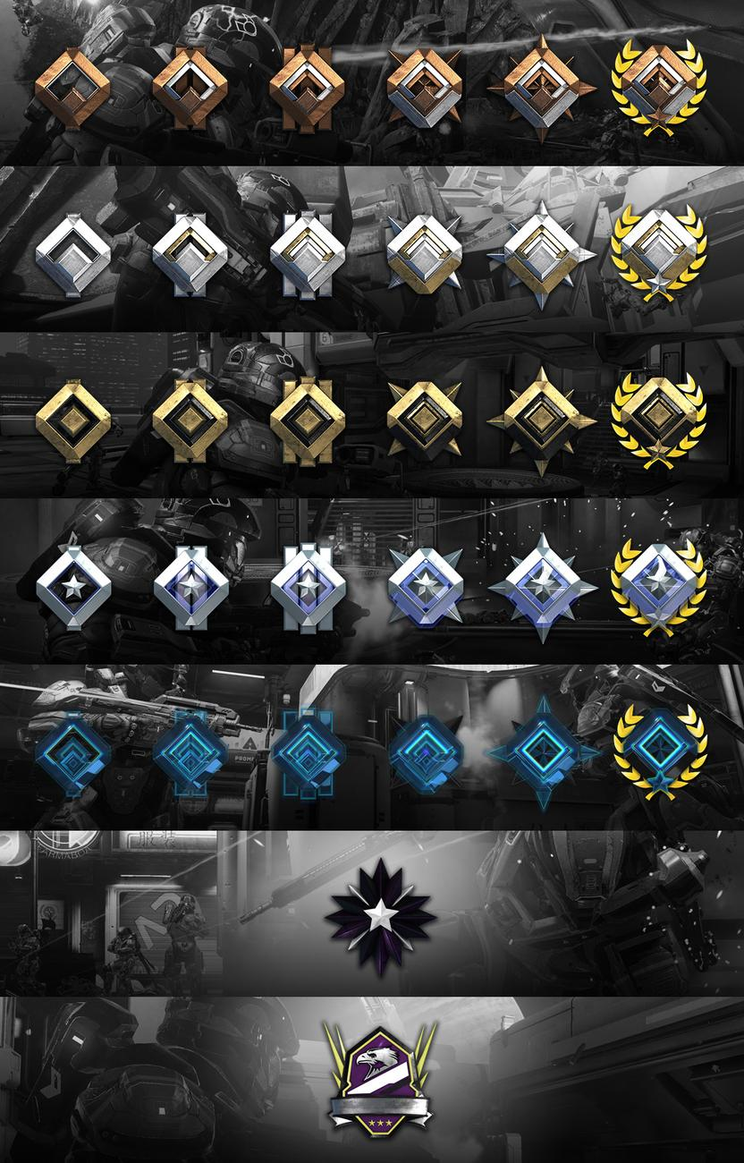 ¿Lograrás ser de los mejores jugadores?