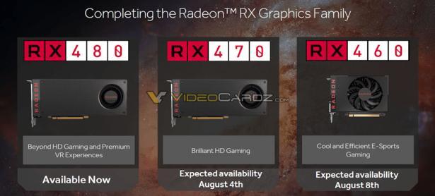 Se filtran las especificaciones de las próximas Radeon RX 470 y RX 460