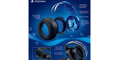 Sony venderá nuevos auriculares para PS4