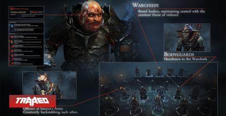 Warner Bros al final sí pudo patentar su sistema Némesis de Shadow of Mordor