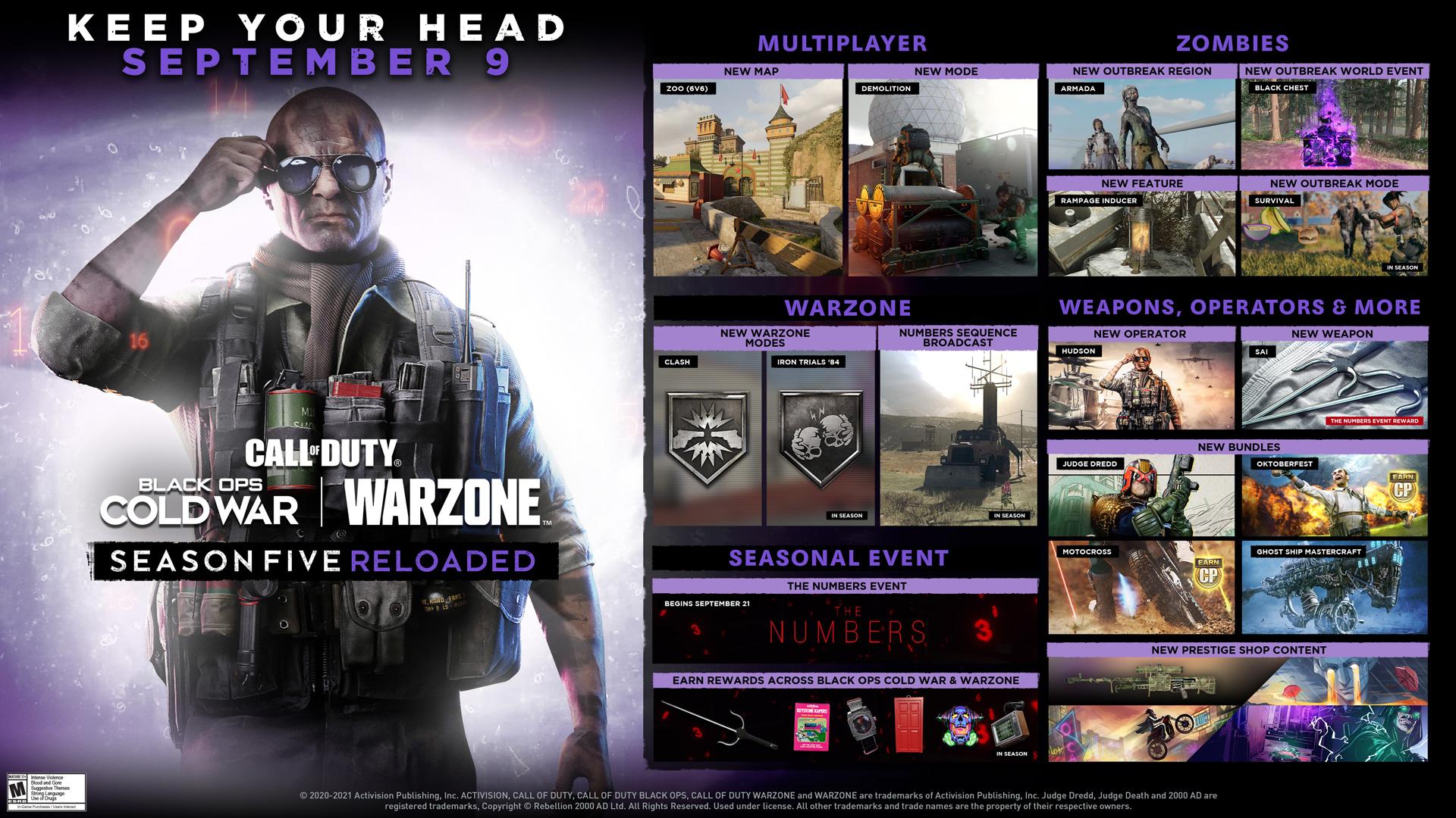 Temporada 5 Reloaded de Call of Duty: Warzone y Black ops Cold War