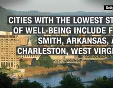 The happiest and healthiest cities in the United States