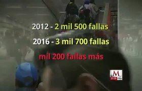 Las fallas en el metro son cada vez más constantes