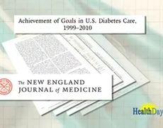 Diabetes Report Card