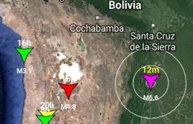 SISMO En Bolivia y Chile 6.8 Richter 2 Abril 2018