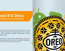 Android 8.0 Oreo – A complete overview of major features!