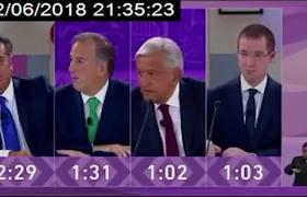 Lo mejor del Tercer debate presidencial 2018