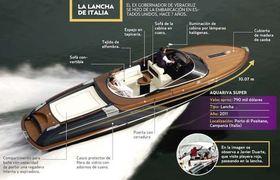 La #PGR 'perdió' bote millonario que compró Javier Duarte