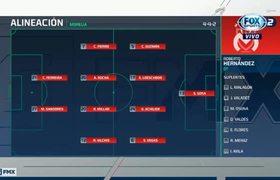 Leon vs Morelia (1-2) Resumen Goles Liga MX 2018