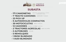El tianguis de Lopez Obrador
