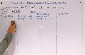 English from Zero: Lesson 4 - Present continuous, progressive or affirmative gerund - ING Rules