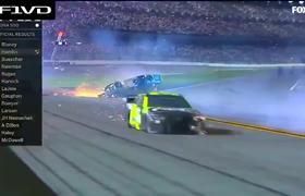Ryan Newman Horrible Crash In Daytona 500 2020 (Multiple Footage)