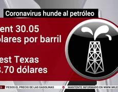 Caida del petróleo debajo de 30 dólares ante la crisis por coronavirus.