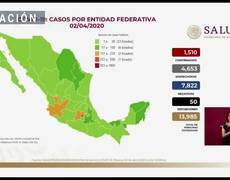 In Mexico there are 1,510 positive cases of coronavirus