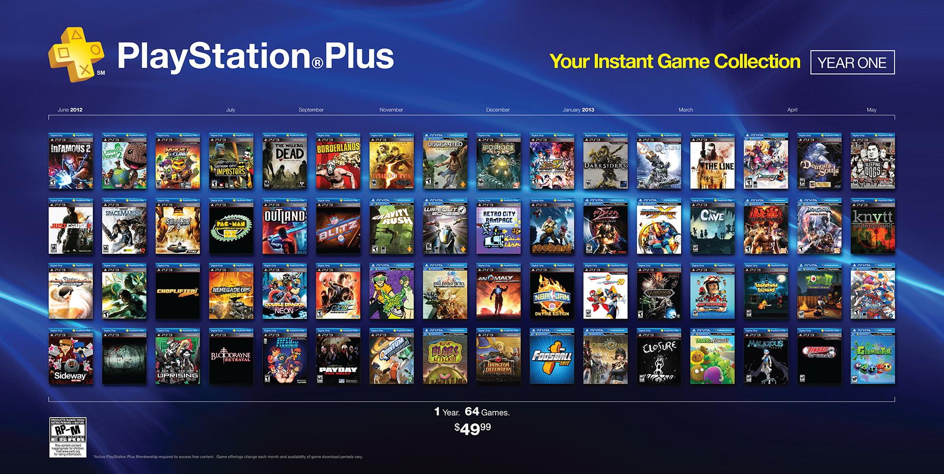 PlayStation 4 Vs. Xbox One, ¿cuál consola me conviene más? - Qore