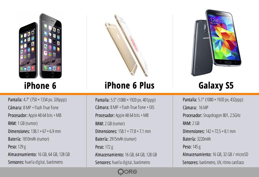 0990f1f25b8 El iPhone 6 generó opiniones encontradas. Hay quien considera que la  implementación de sus características es más sofisticada que en otros  teléfonos y, ...