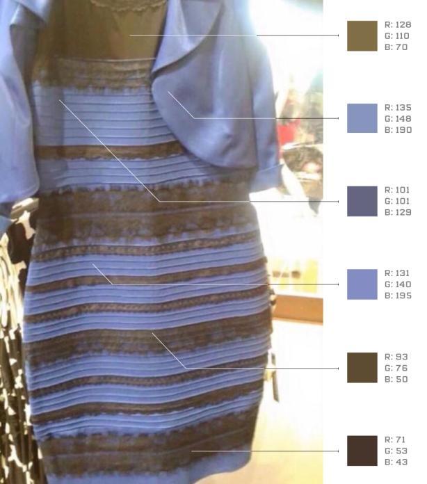 No es un problema de daltonismo