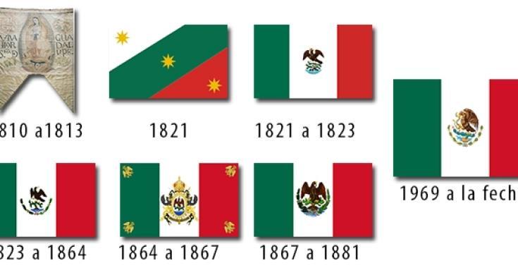breve historia de la bandera mexicana