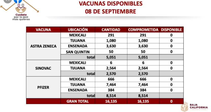 Facebook Gobierno de Baja California