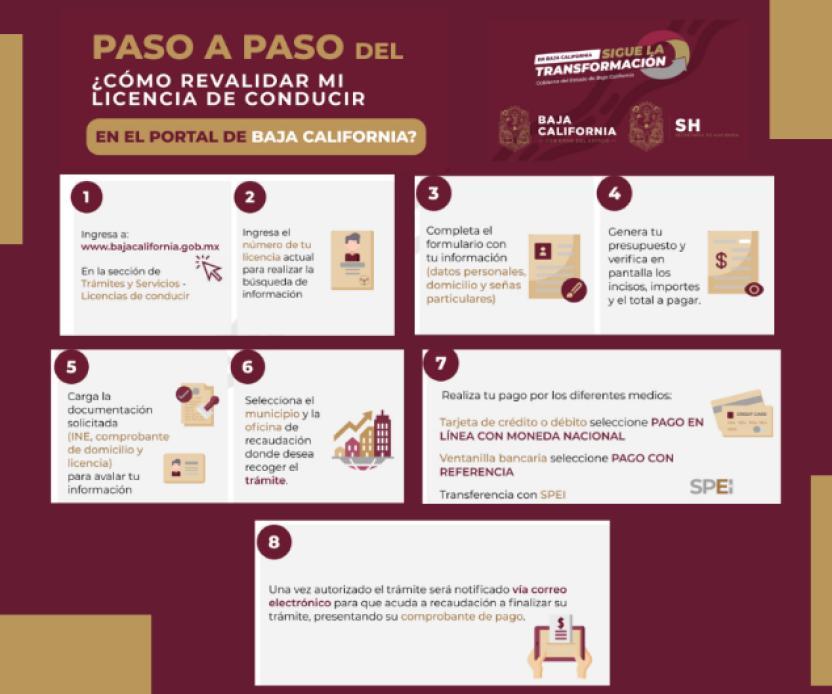 Facebook Secretaría de Hacienda de Baja California