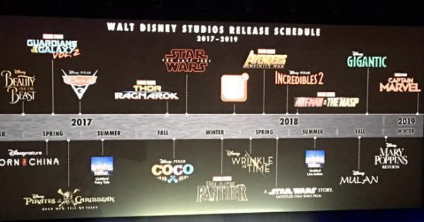 Disney Revela Las Peliculas Que Estrenara De Aqui A 2019 Tomatazos