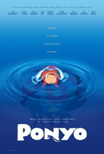 2008 - Studio Ghibli.
