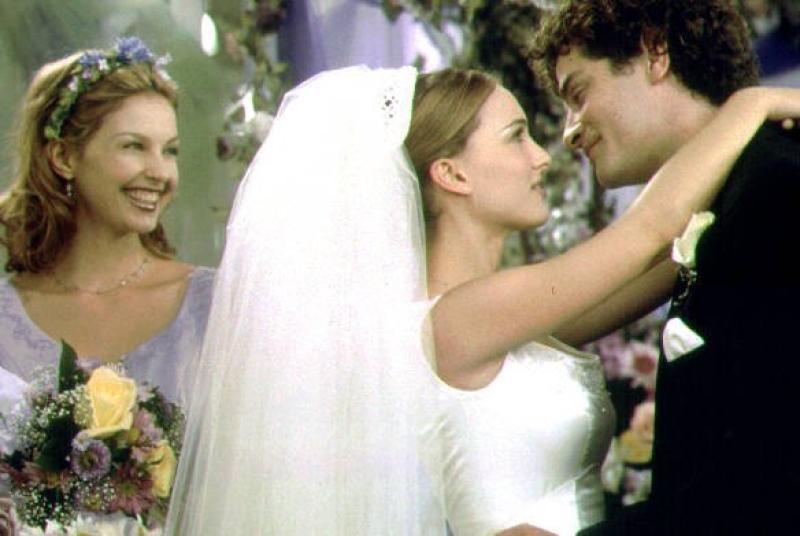 © 2000 - 20th Century Fox